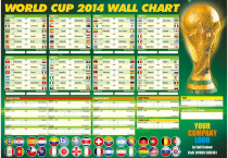 World Cup 2014 Chart Poster, HD Wallpapers - World Cup 2014 Chart Poster
